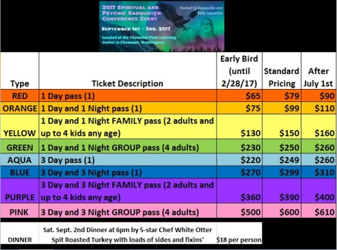 ticket-types-and-prices